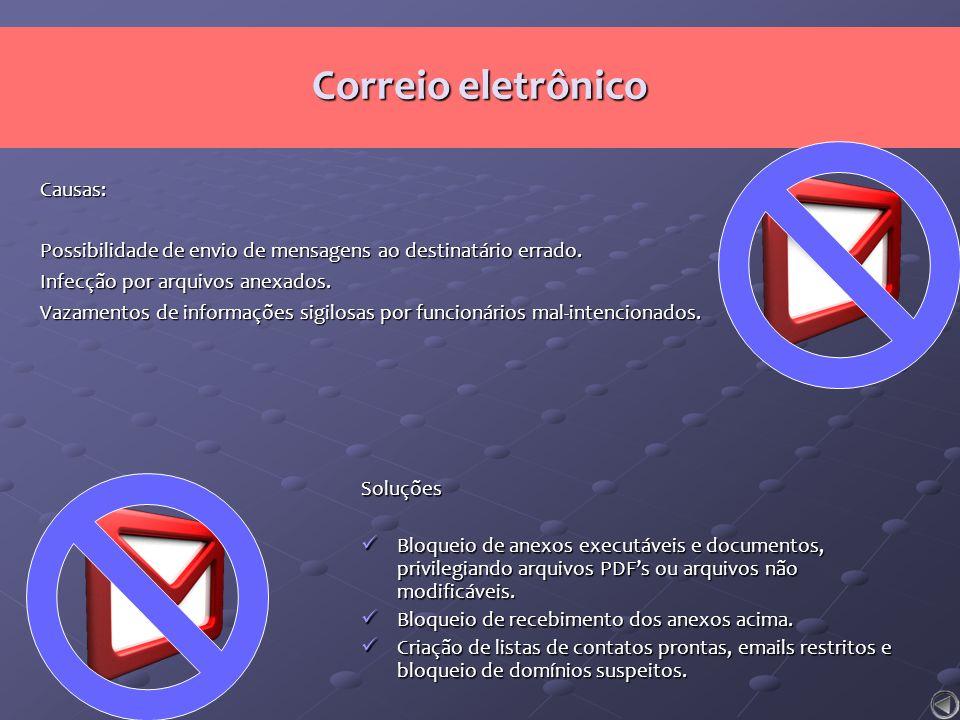 Correio eletrônico Causas: Possibilidade de envio de mensagens ao destinatário errado. Infecção por arquivos anexados. Vazamentos de informações sigil