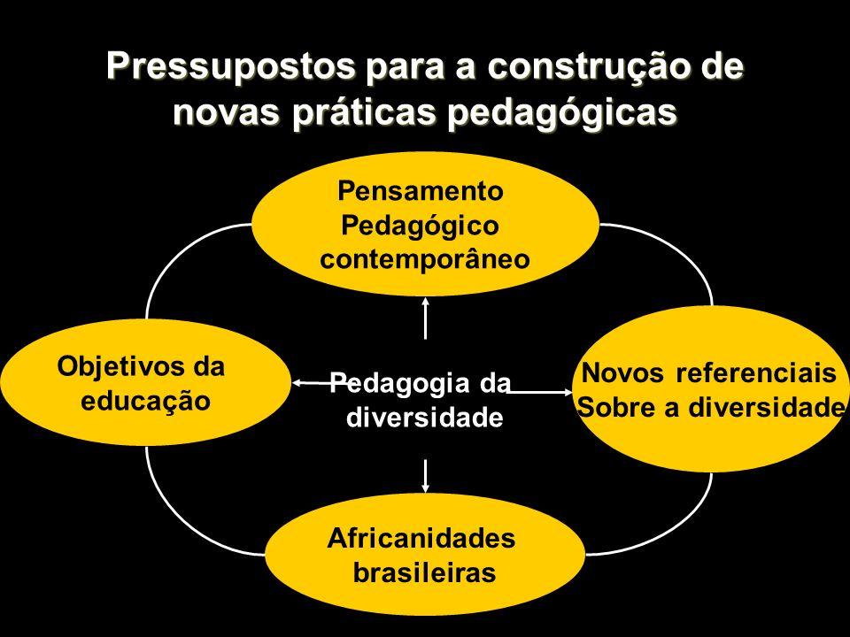 Pressupostos para a construção de novas práticas pedagógicas Novos referenciais Sobre a diversidade Pedagogia da diversidade Africanidades brasileiras