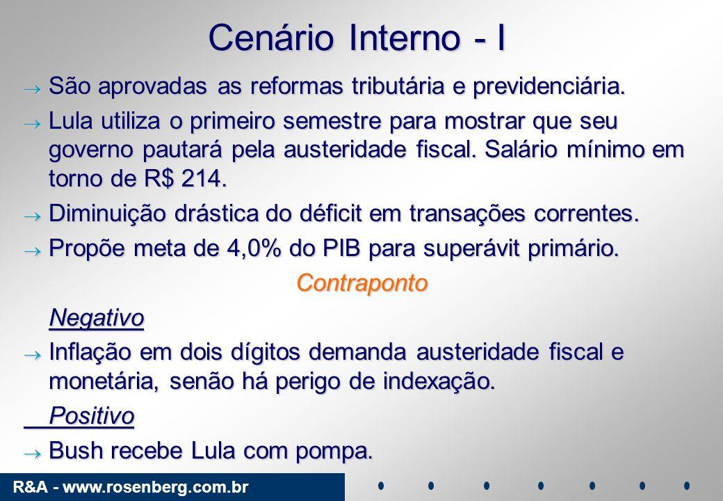 R&A - www.rosenberg.com.br Cenário Interno - I São aprovadas as reformas tributária e previdenciária. São aprovadas as reformas tributária e previdenc
