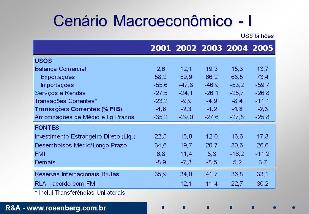 R&A - www.rosenberg.com.br Cenário Resultante - II Externo Crescimento aumenta no segundo semestre.