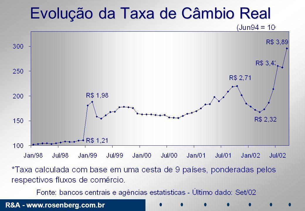 R&A - www.rosenberg.com.br Restrição Interna Dívida Líquida do Setor Público * projeção Fonte: Banco Central