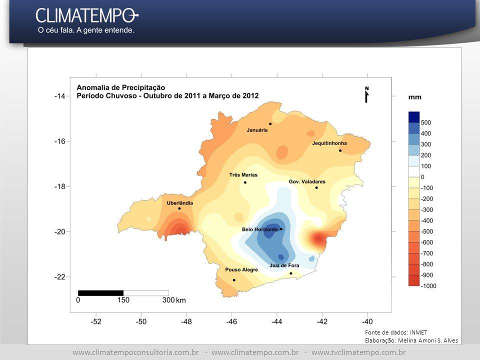 www.climatempoconsultoria.com.br - www.climatempo.com.br - www.tvclimatempo.com.br Fonte de dados: INMET Elaboração: Melina Amoni S.