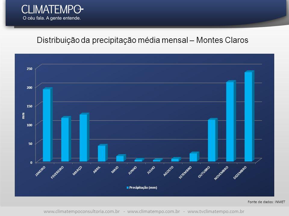 www.climatempoconsultoria.com.br - www.climatempo.com.br - www.tvclimatempo.com.br Distribuição da precipitação média mensal – Montes Claros Fonte de dados: INMET