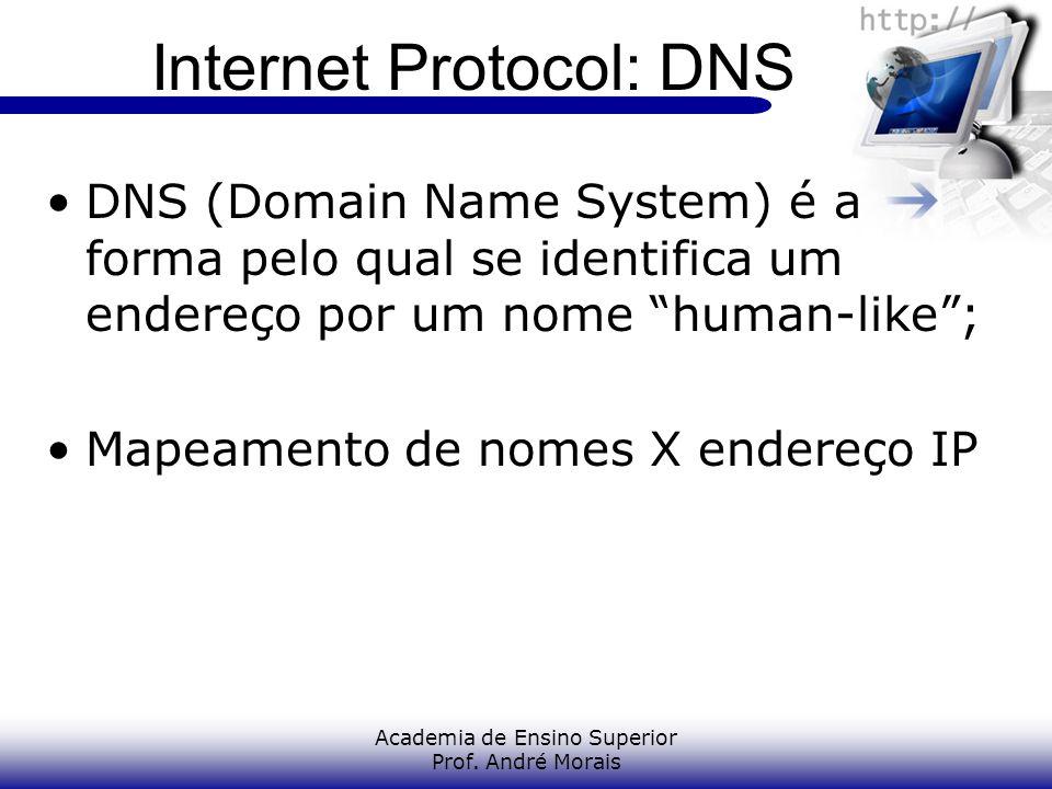 Academia de Ensino Superior Prof. André Morais Internet Protocol: DNS DNS (Domain Name System) é a forma pelo qual se identifica um endereço por um no