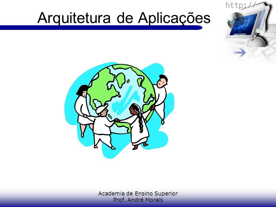 Academia de Ensino Superior Prof. André Morais Arquitetura de Aplicações