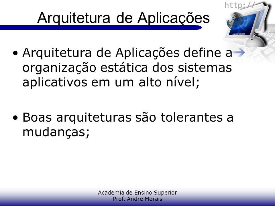 Academia de Ensino Superior Prof. André Morais Arquitetura de Aplicações Arquitetura de Aplicações define a organização estática dos sistemas aplicati