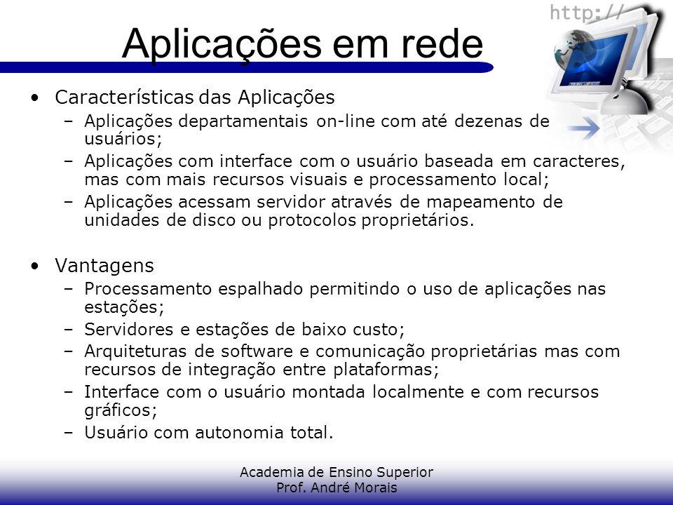 Academia de Ensino Superior Prof. André Morais Aplicações em rede Características das Aplicações –Aplicações departamentais on-line com até dezenas de