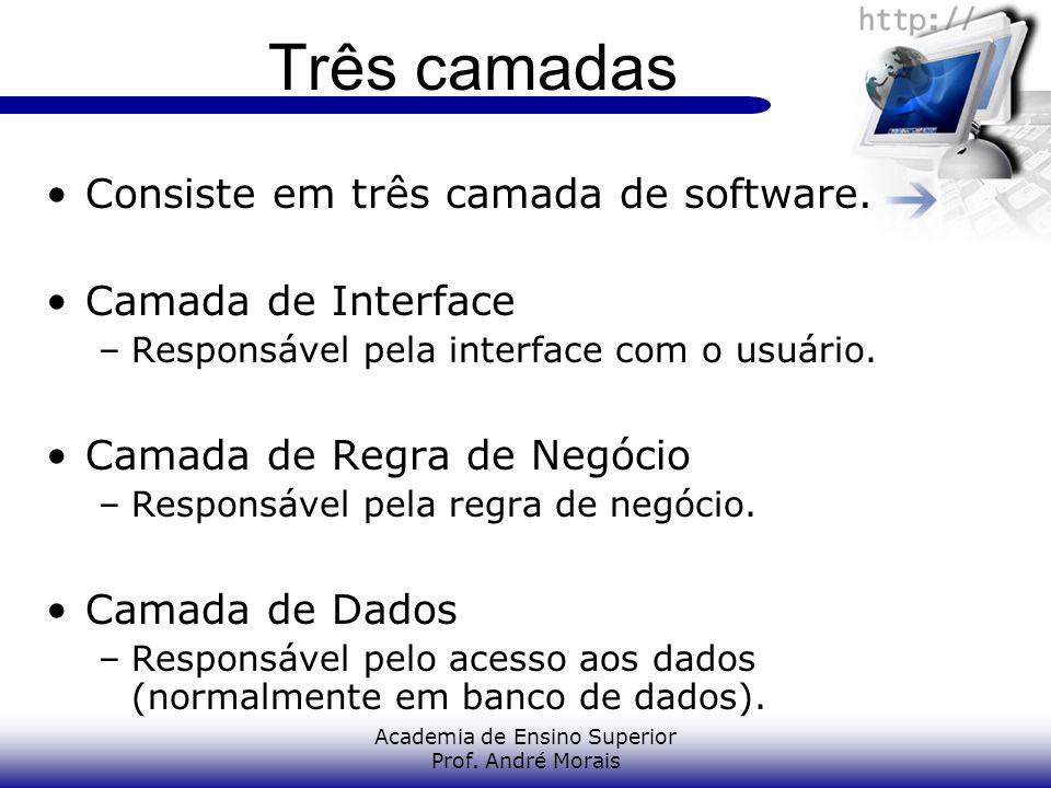 Academia de Ensino Superior Prof. André Morais Três camadas Consiste em três camada de software. Camada de Interface –Responsável pela interface com o