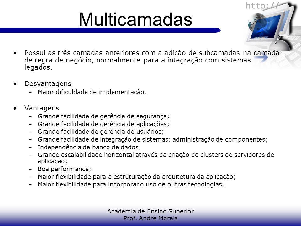 Academia de Ensino Superior Prof. André Morais Multicamadas Possui as três camadas anteriores com a adição de subcamadas na camada de regra de negócio