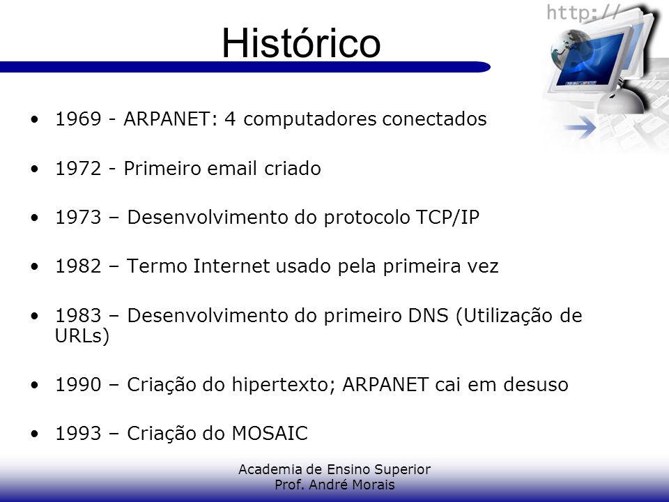 Academia de Ensino Superior Prof. André Morais Histórico 1969 - ARPANET: 4 computadores conectados 1972 - Primeiro email criado 1973 – Desenvolvimento