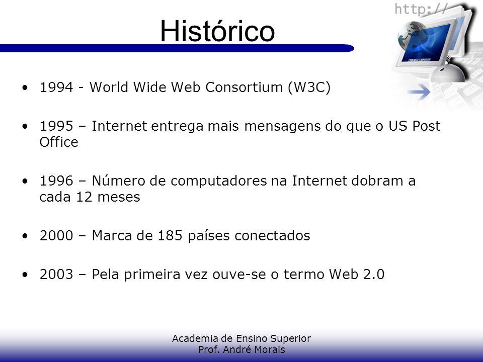 Academia de Ensino Superior Prof. André Morais Histórico 1994 - World Wide Web Consortium (W3C) 1995 – Internet entrega mais mensagens do que o US Pos