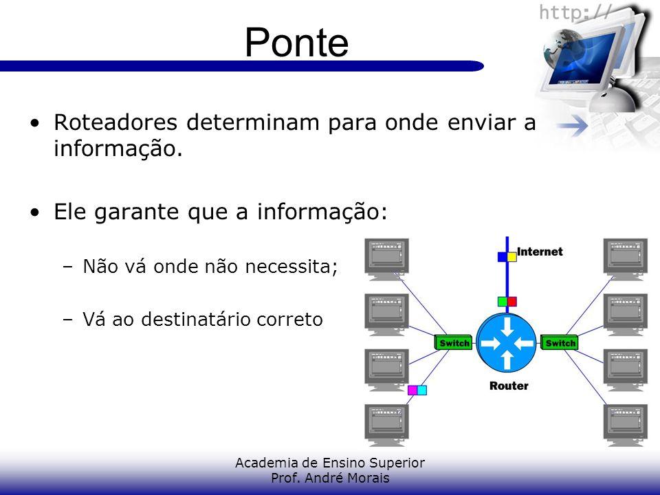 Academia de Ensino Superior Prof. André Morais Ponte Roteadores determinam para onde enviar a informação. Ele garante que a informação: –Não vá onde n
