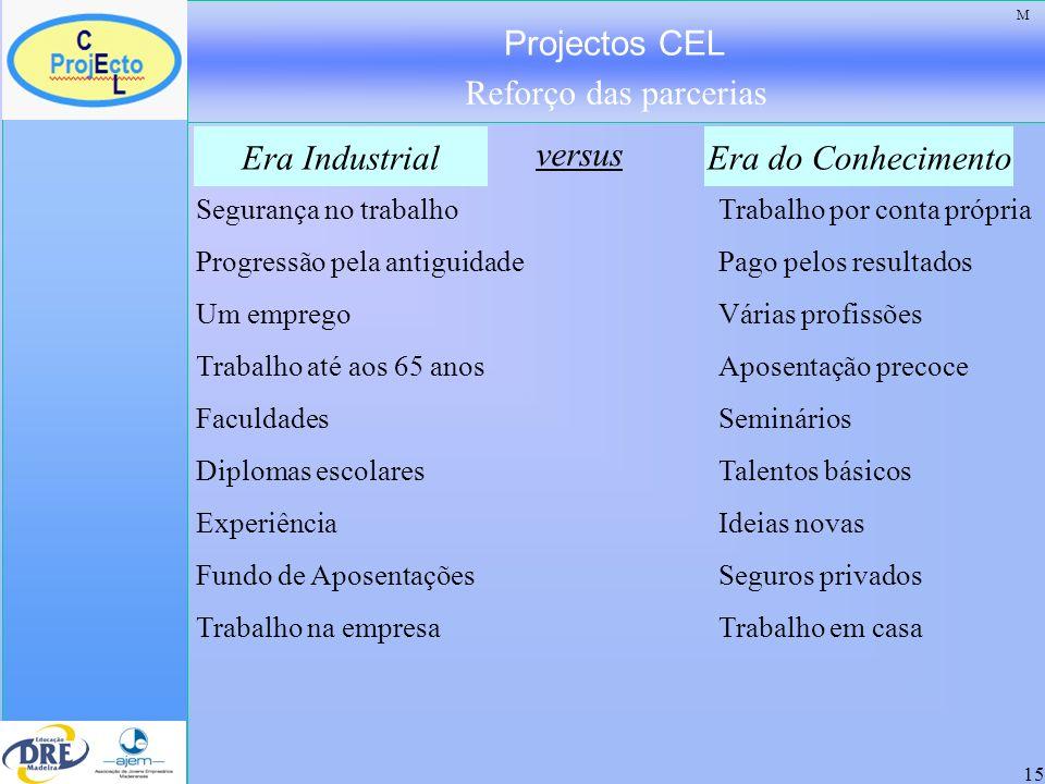 Projectos CEL Reforço das parcerias 15 Era Industrial versusEra da Informação Segurança no trabalhoTrabalho por conta própria Progressão pela antiguid