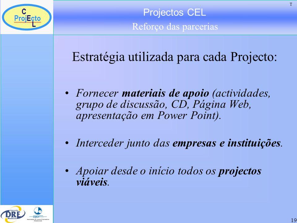 Projectos CEL Reforço das parcerias 19 Fornecer materiais de apoio (actividades, grupo de discussão, CD, Página Web, apresentação em Power Point). Int