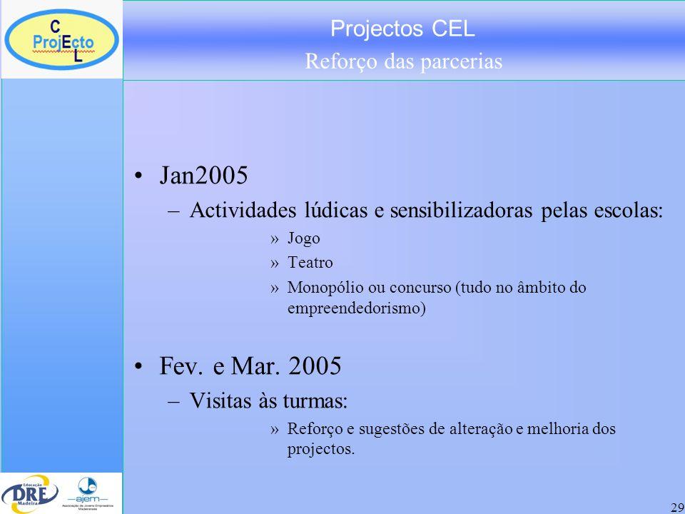 Projectos CEL Reforço das parcerias 29 Jan2005 –Actividades lúdicas e sensibilizadoras pelas escolas: »Jogo »Teatro »Monopólio ou concurso (tudo no âm