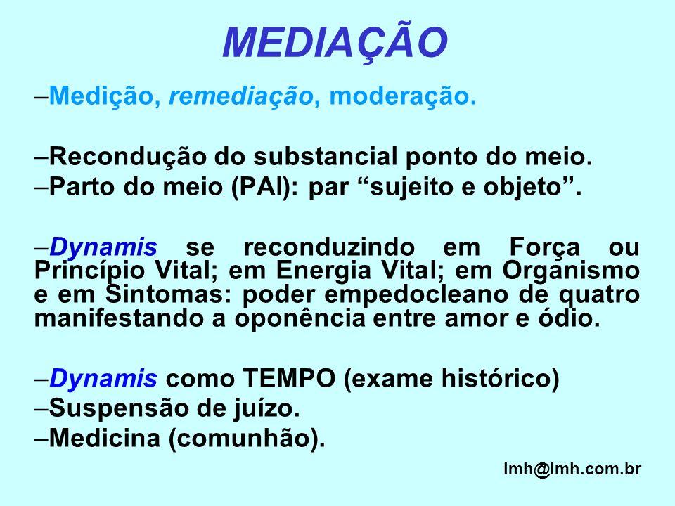MEDIAÇÃO imh@imh.com.br –Medição, remediação, moderação. –Recondução do substancial ponto do meio. –Parto do meio (PAI): par sujeito e objeto. –Dynami