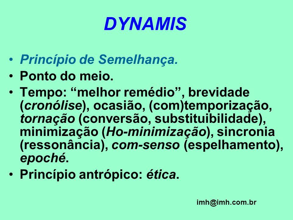 DYNAMIS Princípio de Semelhança. Ponto do meio. Tempo: melhor remédio, brevidade (cronólise), ocasião, (com)temporização, tornação (conversão, substit