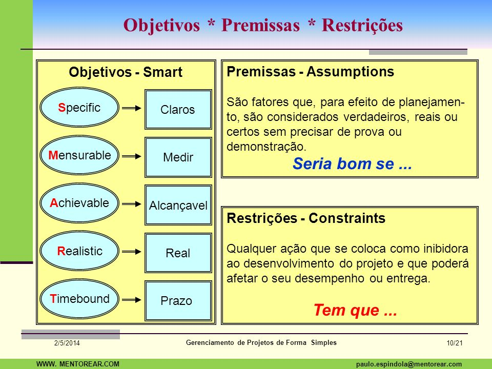 SAP Paulo Espindola 19 11 1960 paulo.espindola@mentorear.comWWW. MENTOREAR.COM Gerenciamento de Projetos de Forma Simples 2/5/2014 9/21 Declaração do