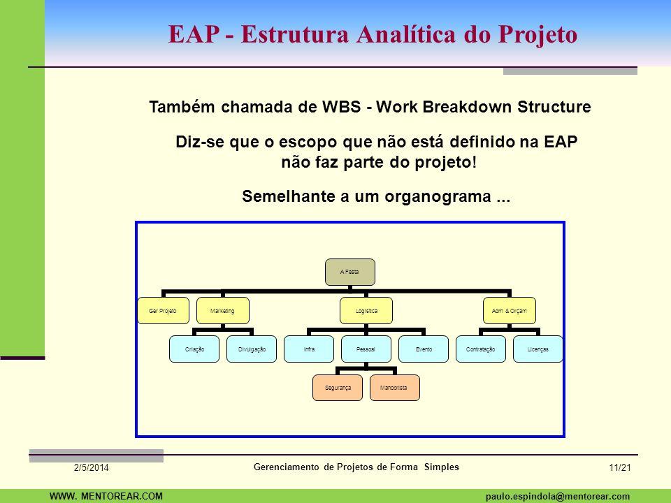 SAP Paulo Espindola 19 11 1960 paulo.espindola@mentorear.comWWW. MENTOREAR.COM Gerenciamento de Projetos de Forma Simples 2/5/2014 10/21 Objetivos * P