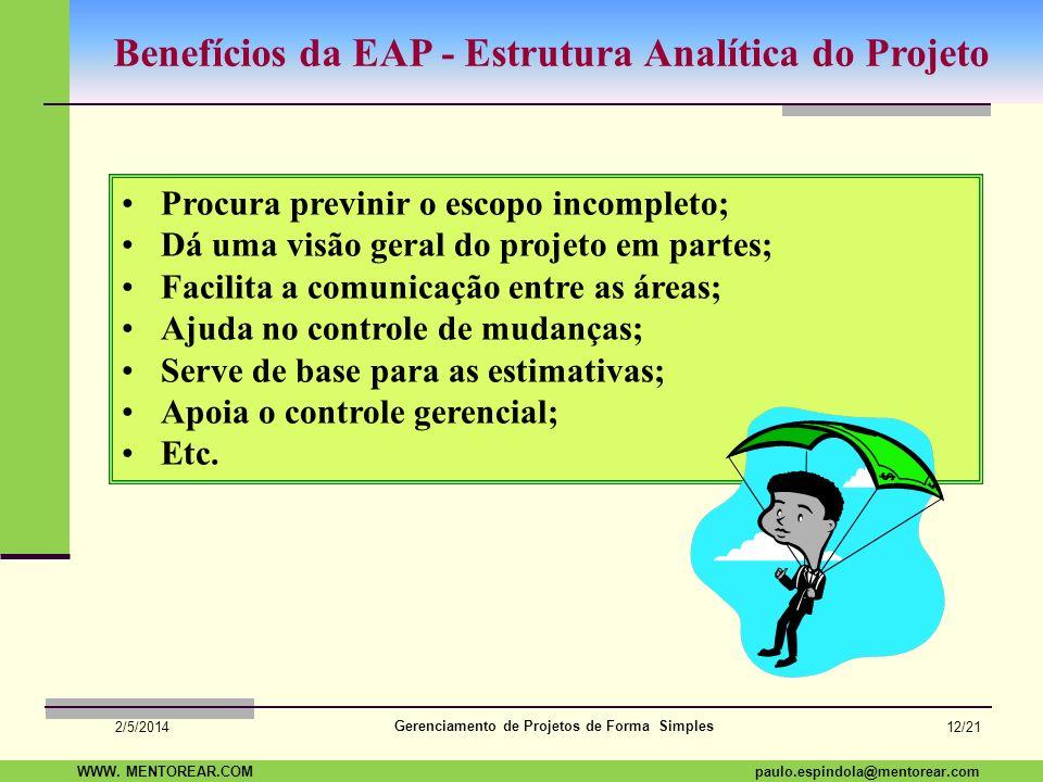 SAP Paulo Espindola 19 11 1960 paulo.espindola@mentorear.comWWW. MENTOREAR.COM Gerenciamento de Projetos de Forma Simples 2/5/2014 11/21 EAP - Estrutu