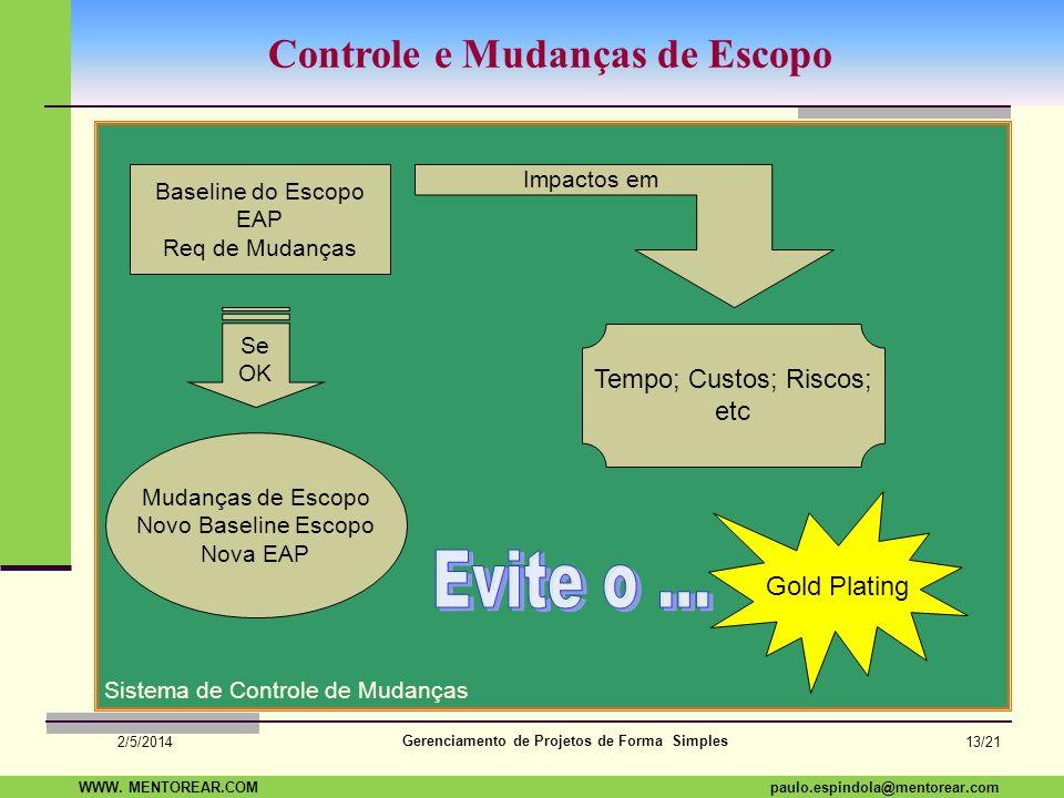 SAP Paulo Espindola 19 11 1960 paulo.espindola@mentorear.comWWW. MENTOREAR.COM Gerenciamento de Projetos de Forma Simples 2/5/2014 12/21 Benefícios da