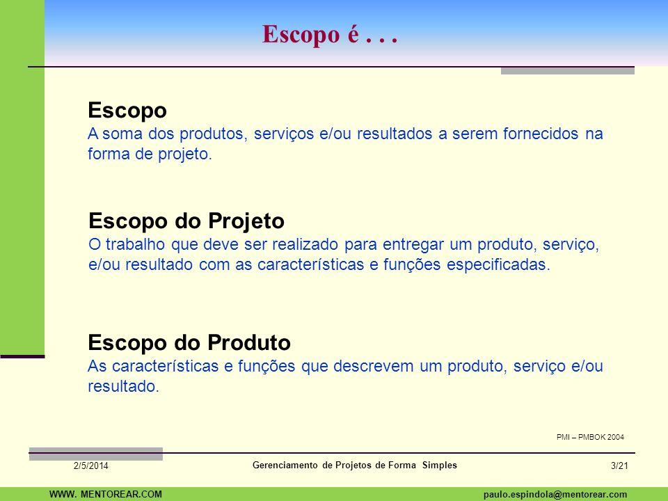 SAP Paulo Espindola 19 11 1960 paulo.espindola@mentorear.comWWW. MENTOREAR.COM Gerenciamento de Projetos de Forma Simples 2/5/2014 2/21 Leve este pens