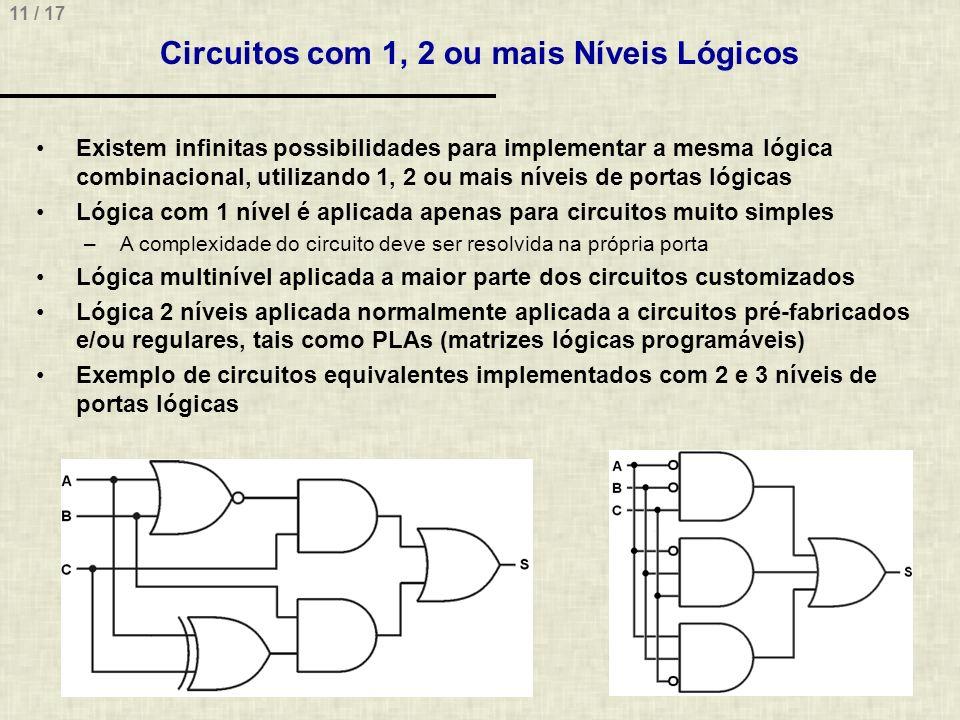11 / 17 Circuitos com 1, 2 ou mais Níveis Lógicos Existem infinitas possibilidades para implementar a mesma lógica combinacional, utilizando 1, 2 ou m