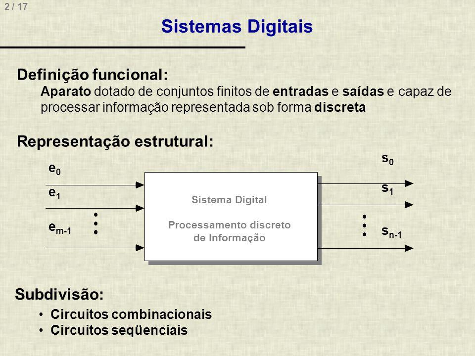 2 / 17 Sistemas Digitais Definição funcional: Aparato dotado de conjuntos finitos de entradas e saídas e capaz de processar informação representada so