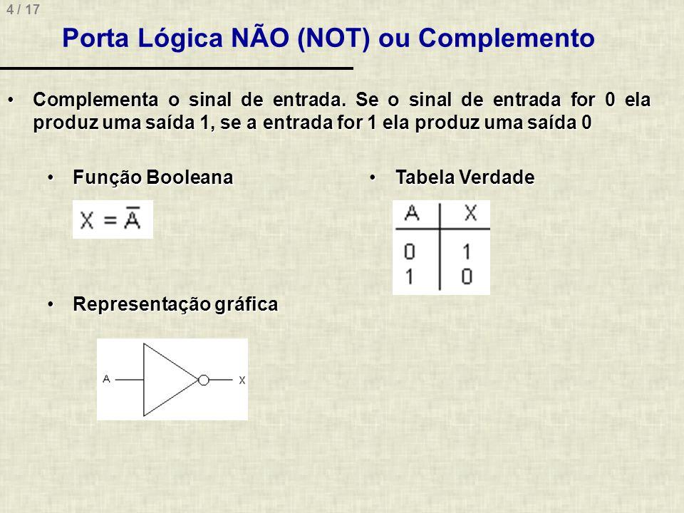 4 / 17 Porta Lógica NÃO (NOT) ou Complemento Complementa o sinal de entrada. Se o sinal de entrada for 0 ela produz uma saída 1, se a entrada for 1 el