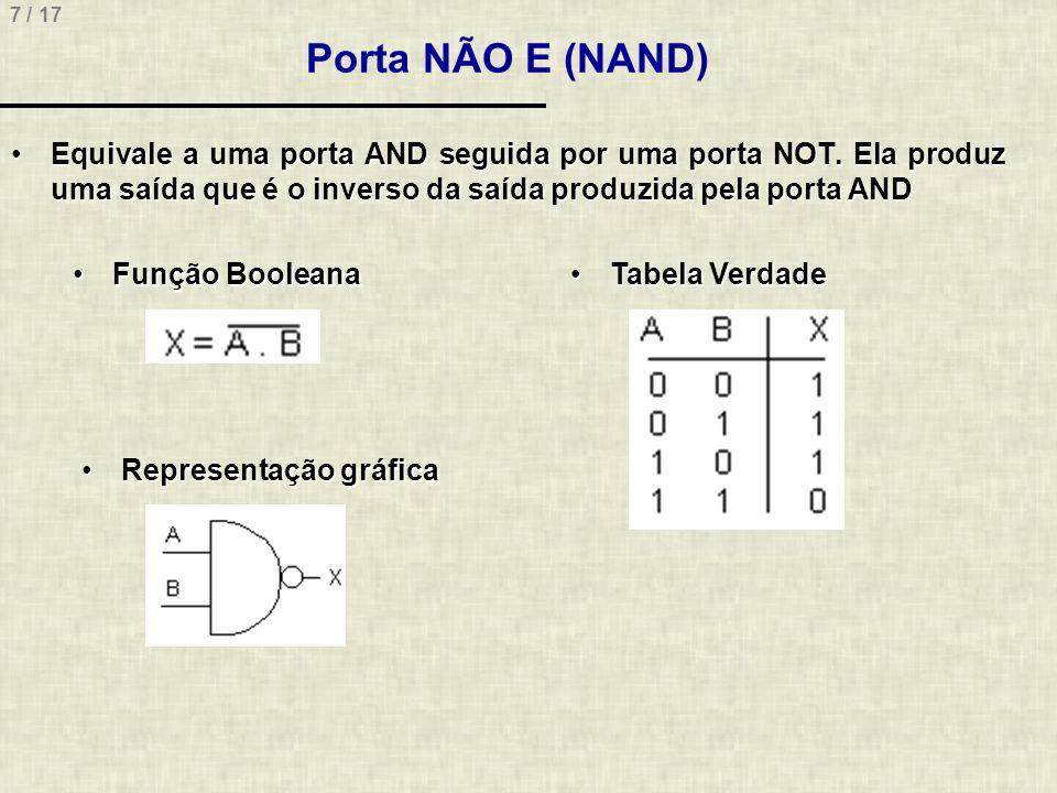 7 / 17 Porta NÃO E (NAND) Equivale a uma porta AND seguida por uma porta NOT. Ela produz uma saída que é o inverso da saída produzida pela porta ANDEq