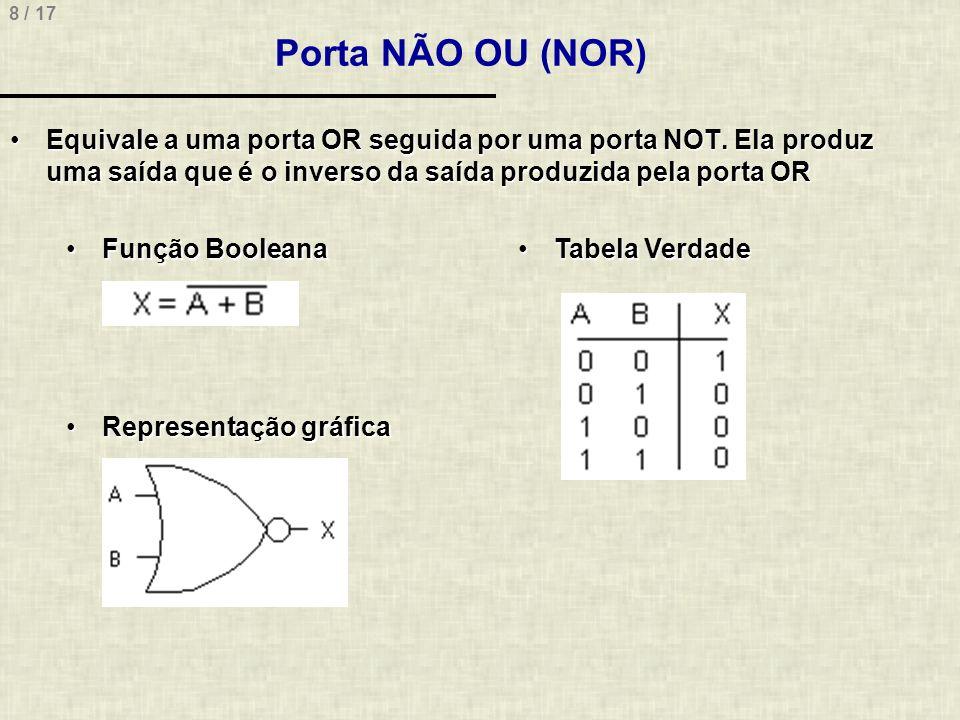 8 / 17 Porta NÃO OU (NOR) Equivale a uma porta OR seguida por uma porta NOT. Ela produz uma saída que é o inverso da saída produzida pela porta OREqui