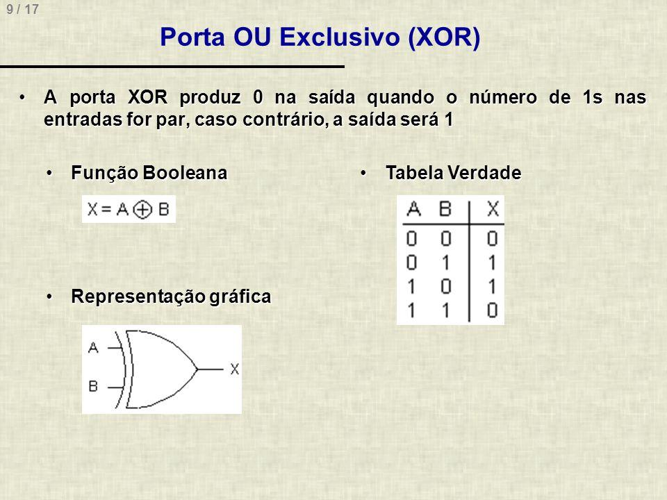 9 / 17 Porta OU Exclusivo (XOR) A porta XOR produz 0 na saída quando o número de 1s nas entradas for par, caso contrário, a saída será 1A porta XOR pr