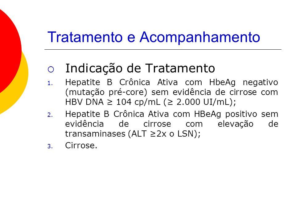 Tratamento e Acompanhamento Indicação de Tratamento 1. Hepatite B Crônica Ativa com HbeAg negativo (mutação pré-core) sem evidência de cirrose com HBV