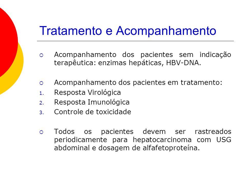 Tratamento e Acompanhamento Acompanhamento dos pacientes sem indicação terapêutica: enzimas hepáticas, HBV-DNA. Acompanhamento dos pacientes em tratam