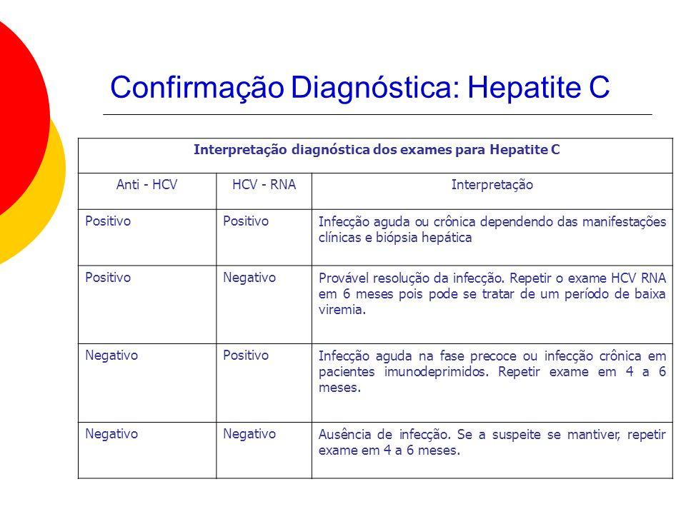 Confirmação Diagnóstica: Hepatite C Interpretação diagnóstica dos exames para Hepatite C Anti - HCVHCV - RNAInterpretação Positivo Infecção aguda ou crônica dependendo das manifestações clínicas e biópsia hepática PositivoNegativoProvável resolução da infecção.