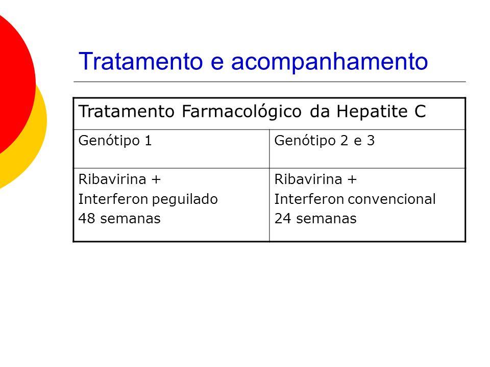 Tratamento e acompanhamento Tratamento Farmacológico da Hepatite C Genótipo 1Genótipo 2 e 3 Ribavirina + Interferon peguilado 48 semanas Ribavirina + Interferon convencional 24 semanas