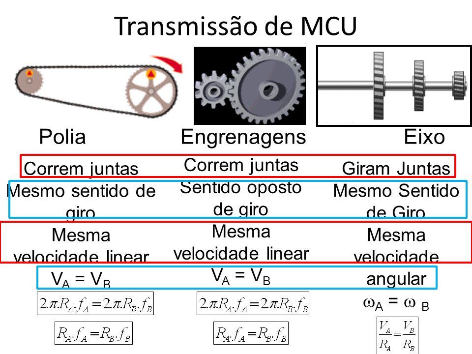 Transmissão de MCU Correm juntas Mesmo sentido de giro Mesma velocidade linear V A = V B Correm juntas Sentido oposto de giro Mesma velocidade linear V A = V B Giram Juntas Mesmo Sentido de Giro Mesma velocidade angular A = B Polia Engrenagens Eixo