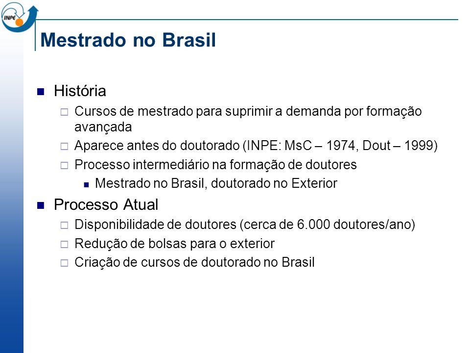 Mestrado no Brasil História Cursos de mestrado para suprimir a demanda por formação avançada Aparece antes do doutorado (INPE: MsC – 1974, Dout – 1999) Processo intermediário na formação de doutores Mestrado no Brasil, doutorado no Exterior Processo Atual Disponibilidade de doutores (cerca de 6.000 doutores/ano) Redução de bolsas para o exterior Criação de cursos de doutorado no Brasil