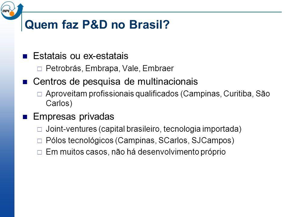 Quem faz P&D no Brasil.