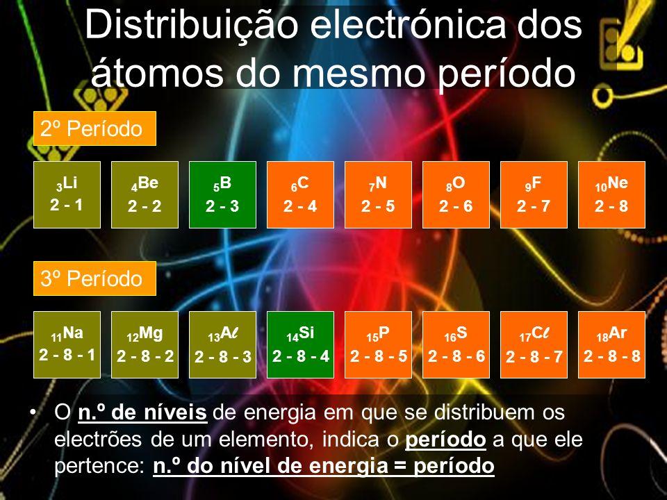 Distribuição electrónica dos átomos do mesmo período O n.º de níveis de energia em que se distribuem os electrões de um elemento, indica o período a q