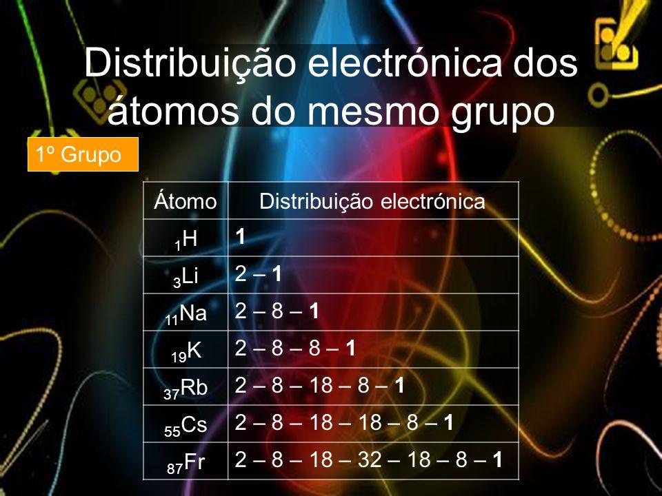 Distribuição electrónica dos átomos do mesmo grupo ÁtomoDistribuição electrónica 1H1H 1 3 Li 2 – 1 11 Na 2 – 8 – 1 19 K 2 – 8 – 8 – 1 37 Rb 2 – 8 – 18