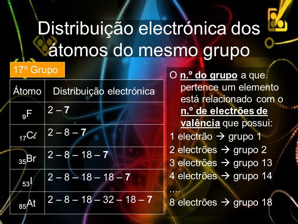 Distribuição electrónica dos átomos do mesmo grupo 17º Grupo ÁtomoDistribuição electrónica 9F9F 2 – 7 17 C l 2 – 8 – 7 35 Br 2 – 8 – 18 – 7 53 I 2 – 8