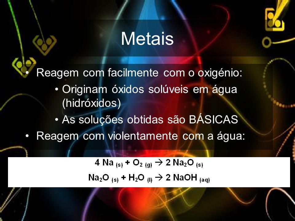 Metais Reagem com facilmente com o oxigénio: Originam óxidos solúveis em água (hidróxidos) As soluções obtidas são BÁSICAS Reagem com violentamente co
