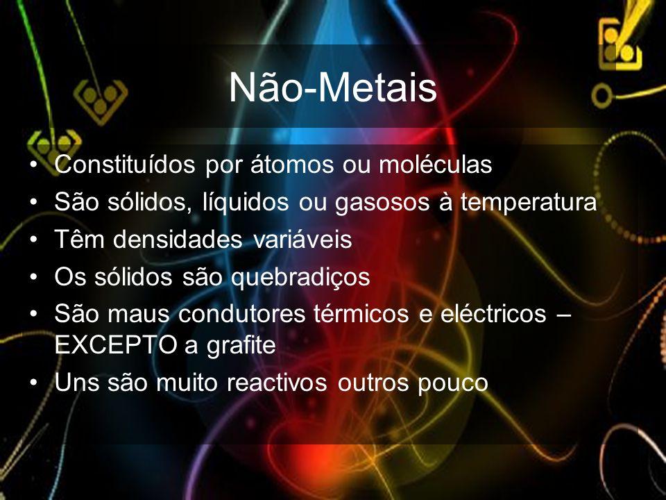 Não-Metais Constituídos por átomos ou moléculas São sólidos, líquidos ou gasosos à temperatura Têm densidades variáveis Os sólidos são quebradiços São