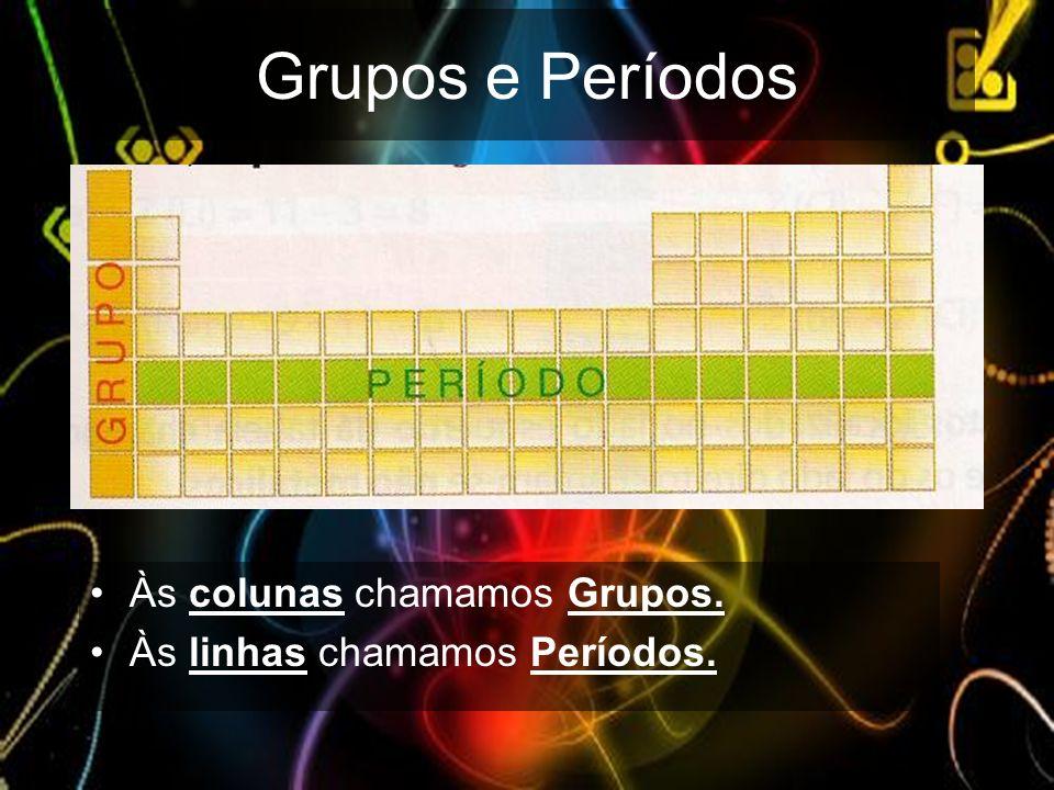 Grupos e Períodos Às colunas chamamos Grupos. Às linhas chamamos Períodos.