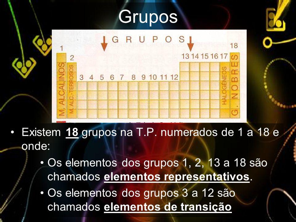 Grupos Existem 18 grupos na T.P. numerados de 1 a 18 e onde: Os elementos dos grupos 1, 2, 13 a 18 são chamados elementos representativos. Os elemento