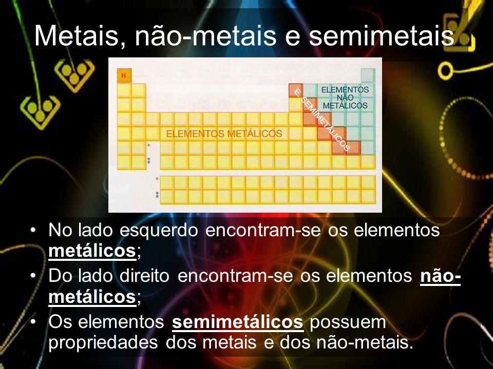 Metais, não-metais e semimetais No lado esquerdo encontram-se os elementos metálicos; Do lado direito encontram-se os elementos não- metálicos; Os ele