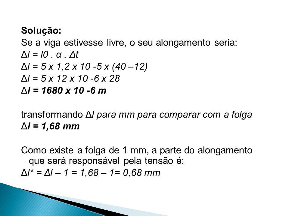 Solução: Se a viga estivesse livre, o seu alongamento seria: Δl = l0. α. Δt Δl = 5 x 1,2 x 10 -5 x (40 –12) Δl = 5 x 12 x 10 -6 x 28 Δl = 1680 x 10 -6