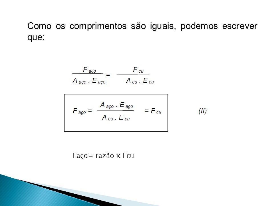 Como os comprimentos são iguais, podemos escrever que: Faço= razão x Fcu