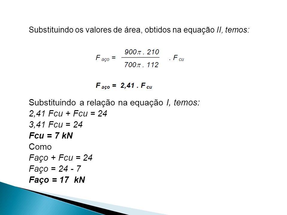 Substituindo os valores de área, obtidos na equação II, temos: Substituindo a relação na equação I, temos: 2,41 Fcu + Fcu = 24 3,41 Fcu = 24 Fcu = 7 kN Como Faço + Fcu = 24 Faço = 24 - 7 Faço = 17 kN